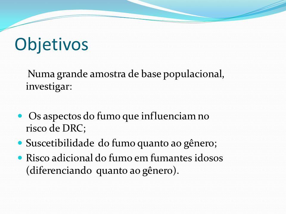 Objetivos Numa grande amostra de base populacional, investigar: Os aspectos do fumo que influenciam no risco de DRC; Suscetibilidade do fumo quanto ao