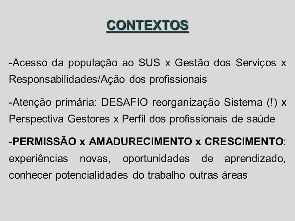 CONTEXTOS -Acesso da população ao SUS x Gestão dos Serviços x Responsabilidades/Ação dos profissionais -Atenção primária: DESAFIO reorganização Sistem