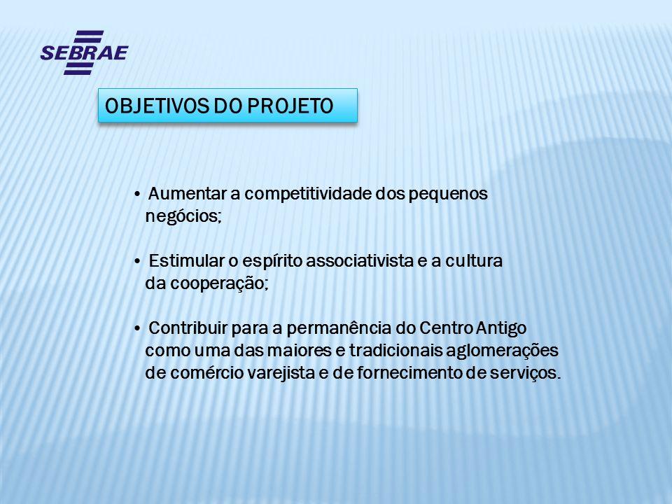 OBJETIVOS DO PROJETO Aumentar a competitividade dos pequenos negócios; Estimular o espírito associativista e a cultura da cooperação; Contribuir para