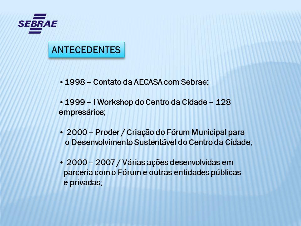 ANTECEDENTES 1998 – Contato da AECASA com Sebrae; 1999 – I Workshop do Centro da Cidade – 128 empresários; 2000 – Proder / Criação do Fórum Municipal
