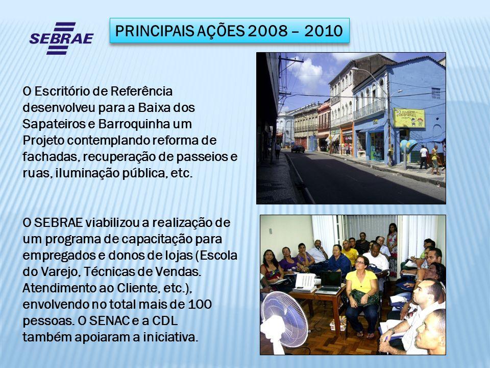 PRINCIPAIS AÇÕES 2008 – 2010 O SEBRAE viabilizou a realização de um programa de capacitação para empregados e donos de lojas (Escola do Varejo, Técnic