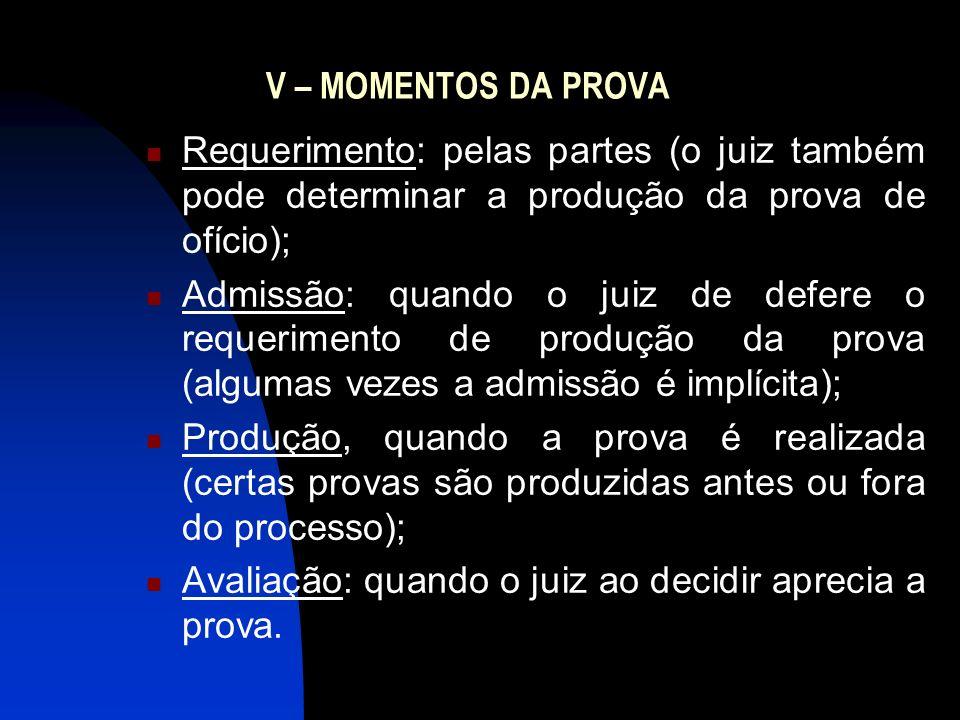 V – MOMENTOS DA PROVA Requerimento: pelas partes (o juiz também pode determinar a produção da prova de ofício); Admissão: quando o juiz de defere o re