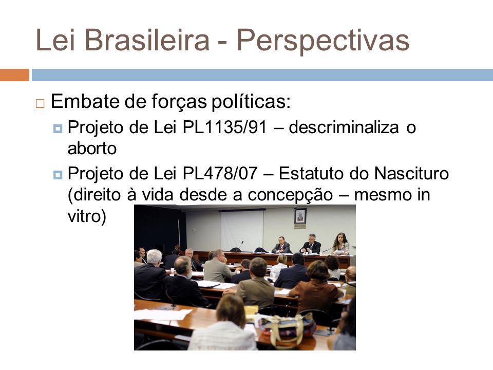 Lei Brasileira - Perspectivas Embate de forças políticas: Projeto de Lei PL1135/91 – descriminaliza o aborto Projeto de Lei PL478/07 – Estatuto do Nas