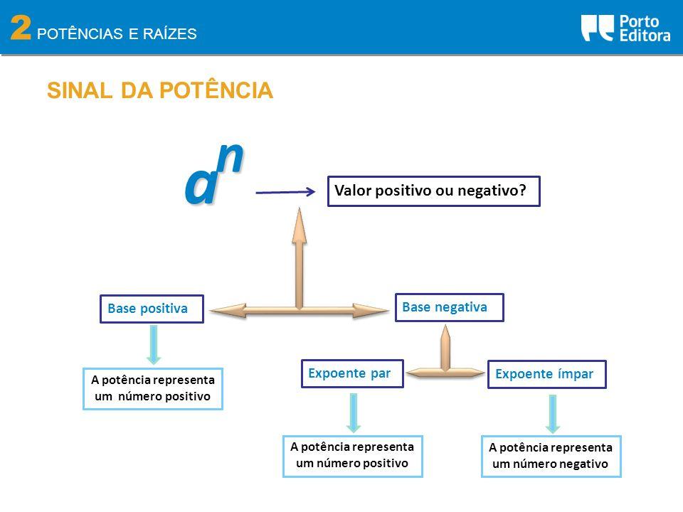 2 POTÊNCIAS E RAÍZES SINAL DA POTÊNCIAna Valor positivo ou negativo? Base positiva Base negativa A potência representa um número positivo Expoente par