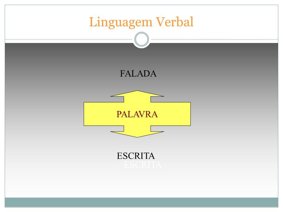 Linguagem Verbal FALADA ESCRITA PALAVRA ESCRITA