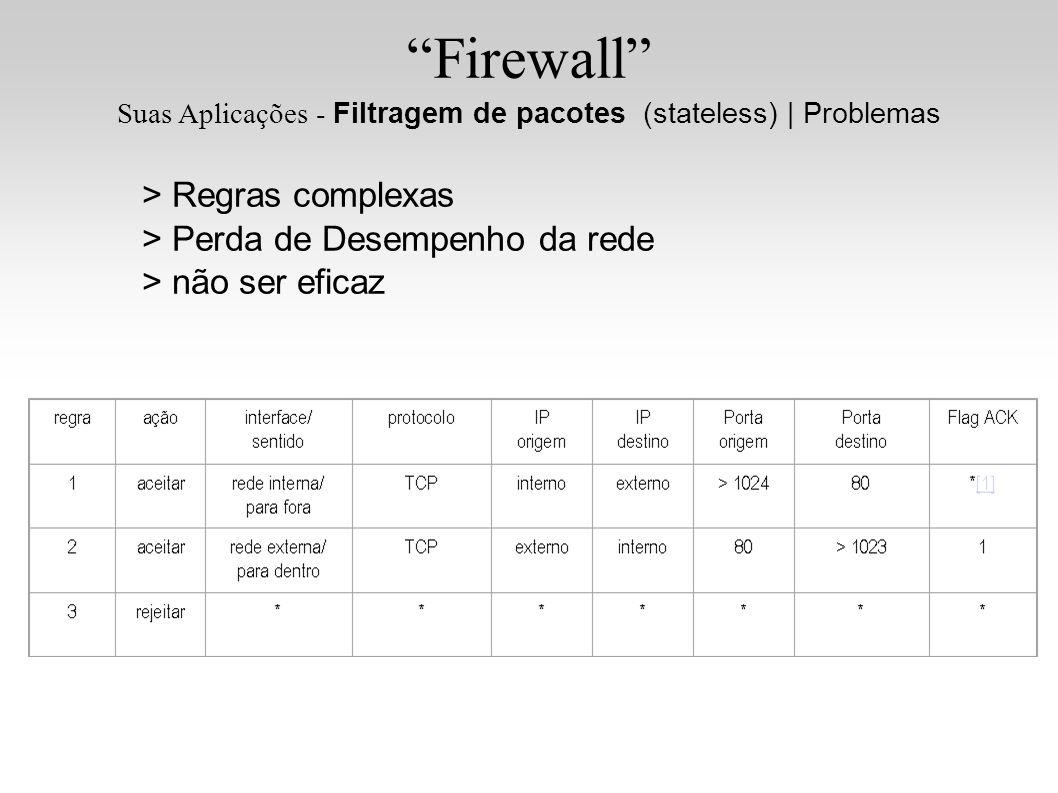 Firewall Suas Aplicações - Filtragem de pacotes (stateless)   Problemas > Regras complexas > Perda de Desempenho da rede > não ser eficaz