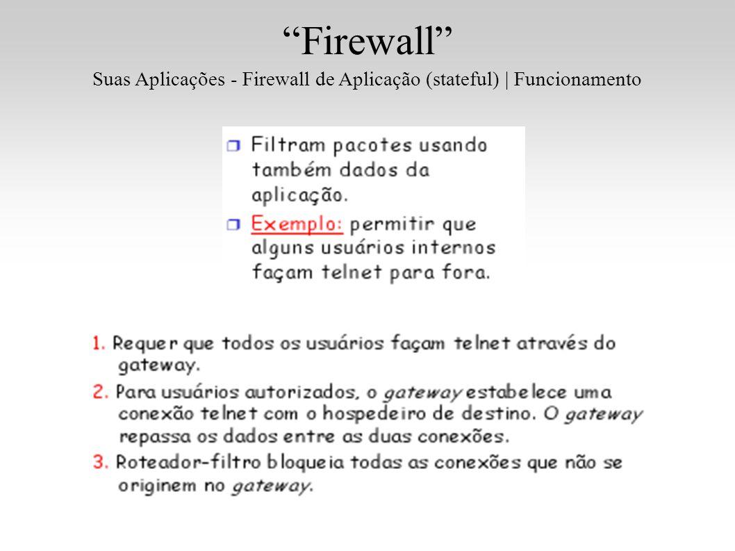 Firewall Suas Aplicações - Firewall de Aplicação (stateful)   Funcionamento