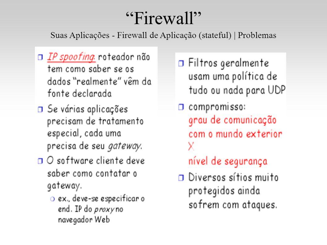 Firewall Suas Aplicações - Firewall de Aplicação (stateful)   Problemas