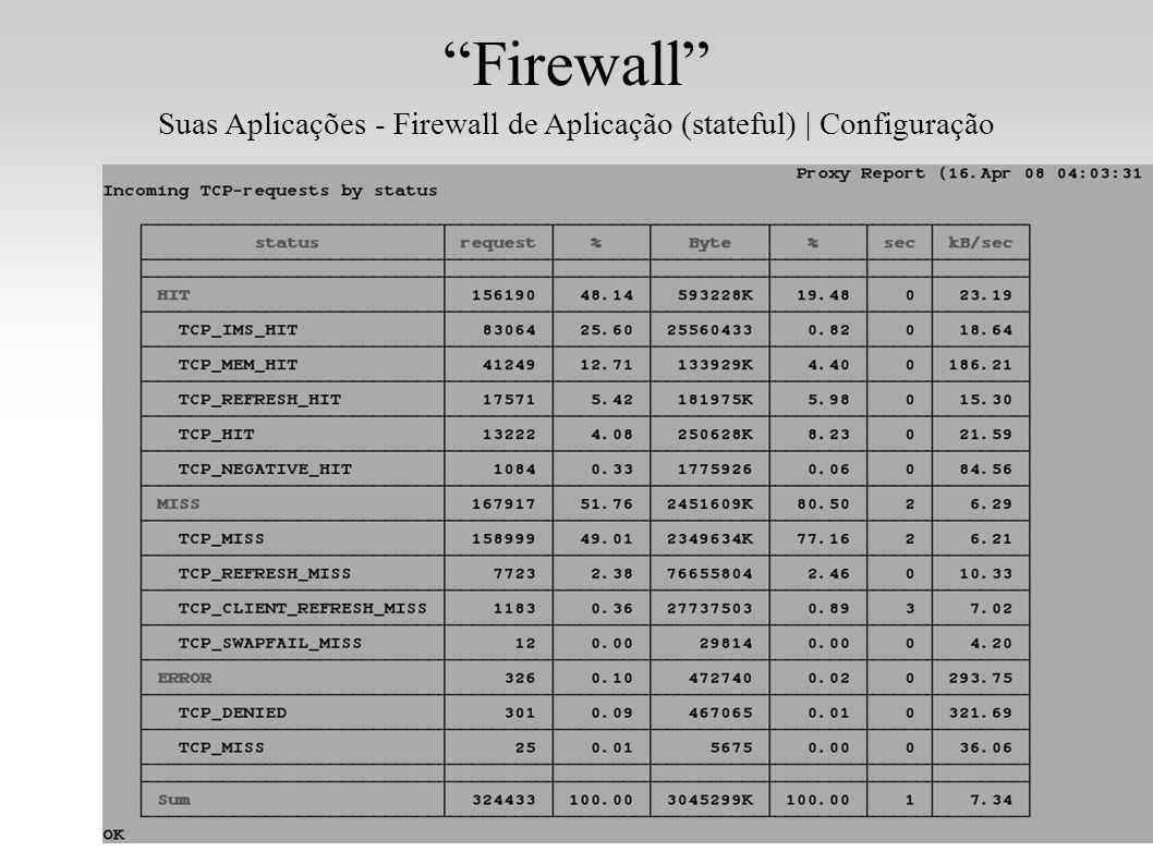 Firewall Suas Aplicações - Firewall de Aplicação (stateful)   Configuração
