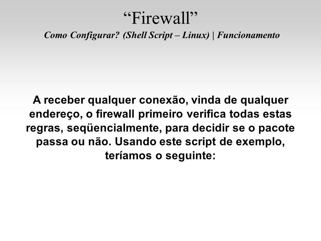 Firewall Como Configurar? (Shell Script – Linux)   Funcionamento A receber qualquer conexão, vinda de qualquer endereço, o firewall primeiro verifica