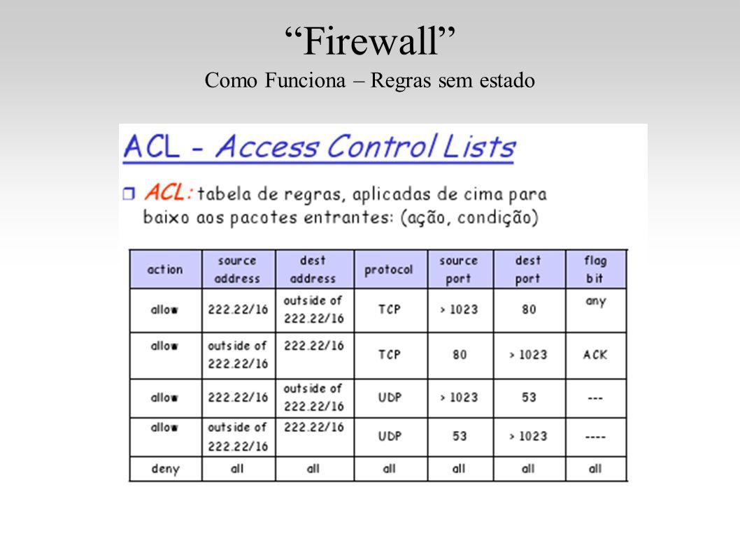 Firewall Como Funciona – Regras sem estado