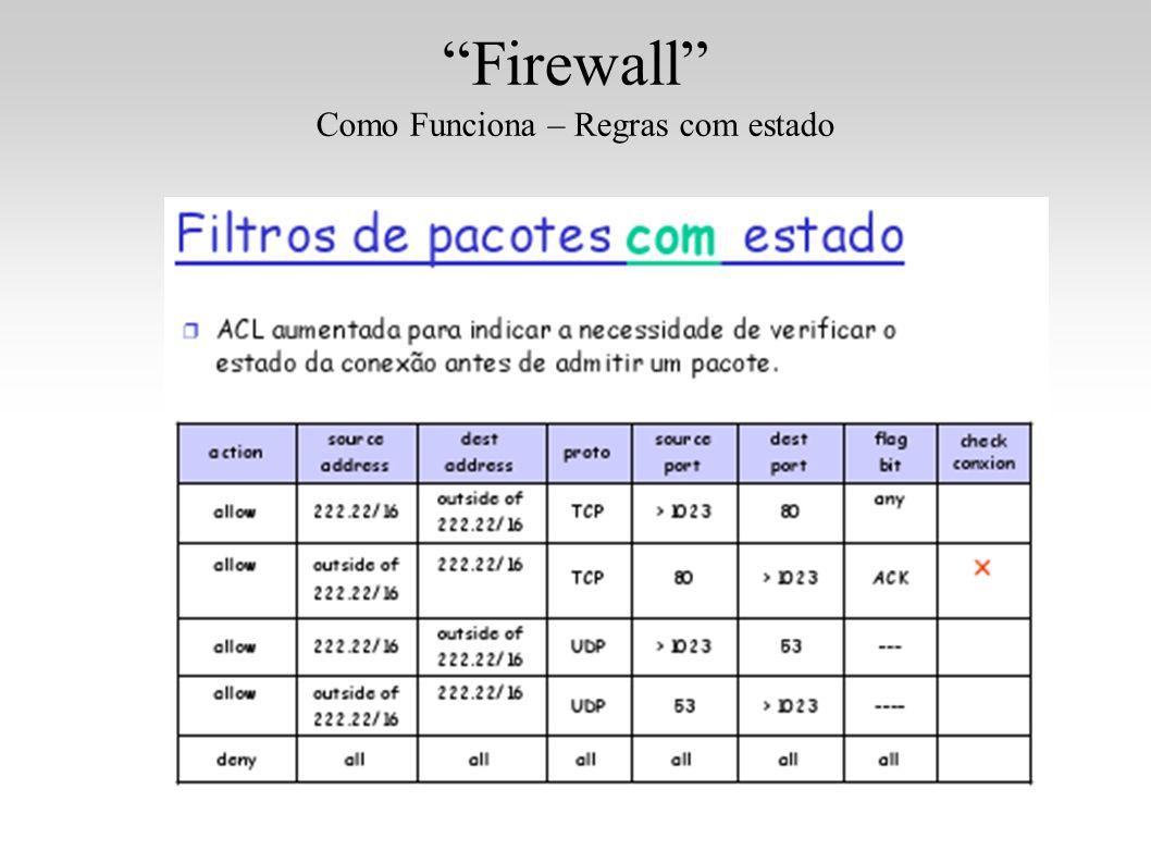 Firewall Como Funciona – Regras com estado