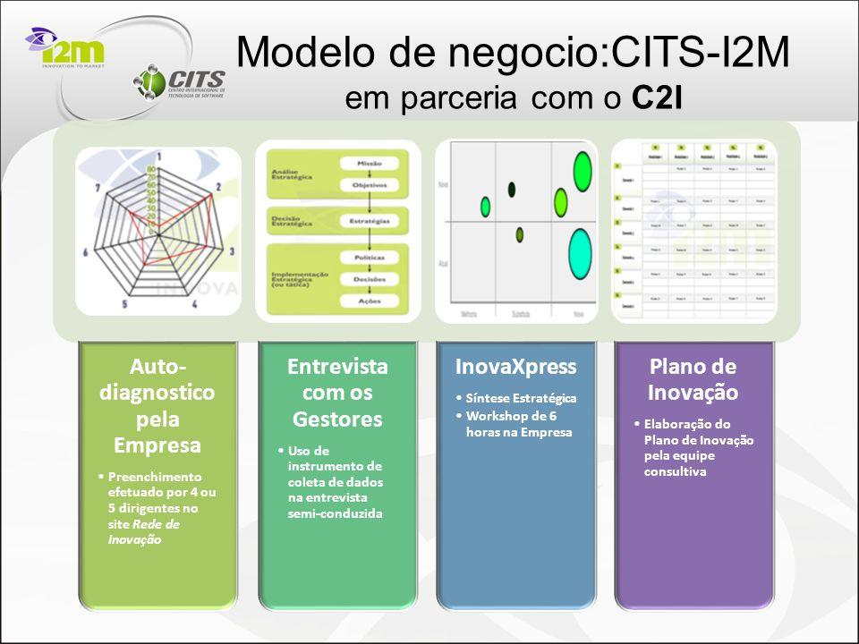Modelo de negocio:CITS-I2M em parceria com o C2I Auto- diagnostico pela Empresa Preenchimento efetuado por 4 ou 5 dirigentes no site Rede de Inovação