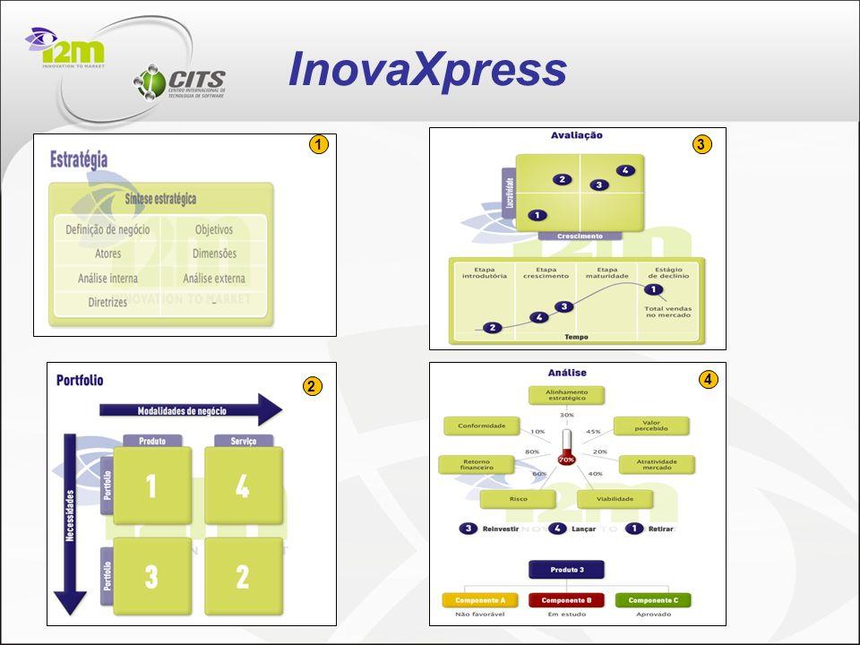 InovaXpress 1 2 4 3