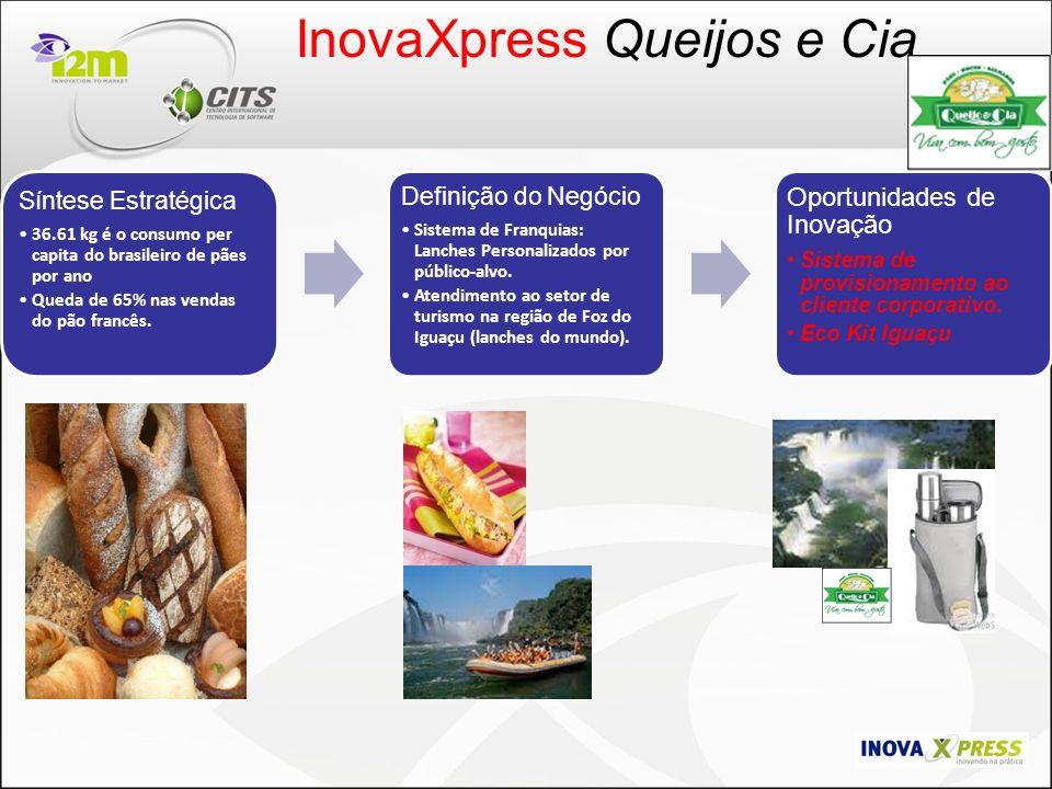 Síntese Estratégica 36.61 kg é o consumo per capita do brasileiro de pães por ano Queda de 65% nas vendas do pão francês. Definição do Negócio Sistema