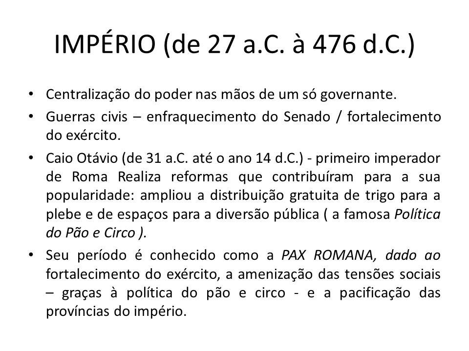 IMPÉRIO (de 27 a.C. à 476 d.C.) Centralização do poder nas mãos de um só governante. Guerras civis – enfraquecimento do Senado / fortalecimento do exé