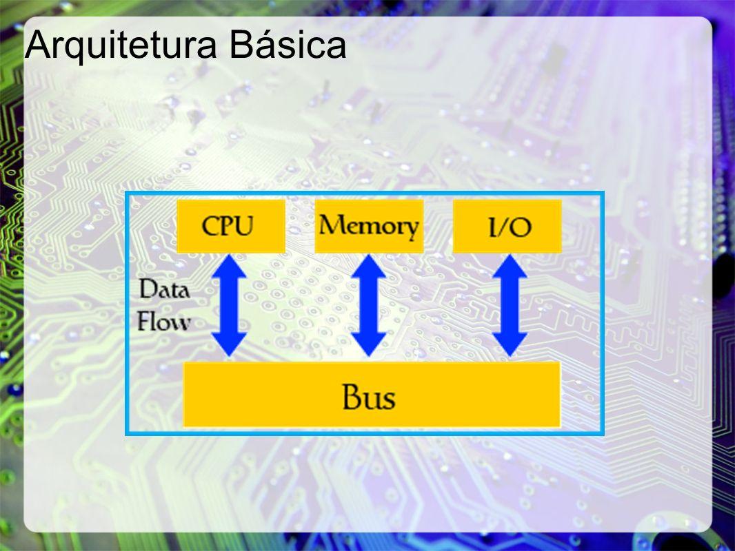 Temporizadores Periférico independente do processamento do microcontrolador.