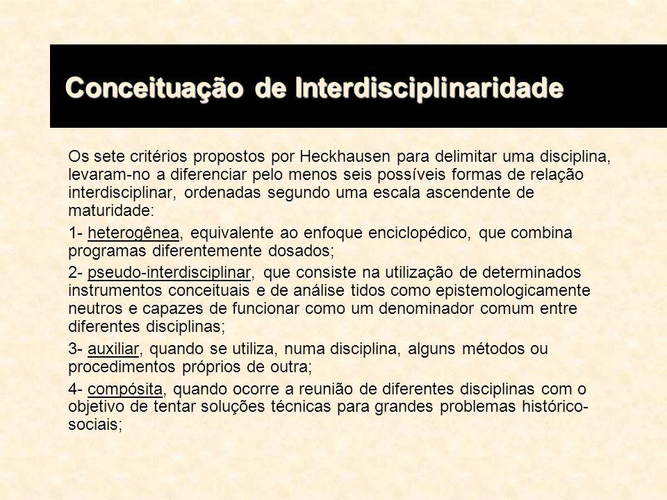 Os sete critérios propostos por Heckhausen para delimitar uma disciplina, levaram-no a diferenciar pelo menos seis possíveis formas de relação interdi