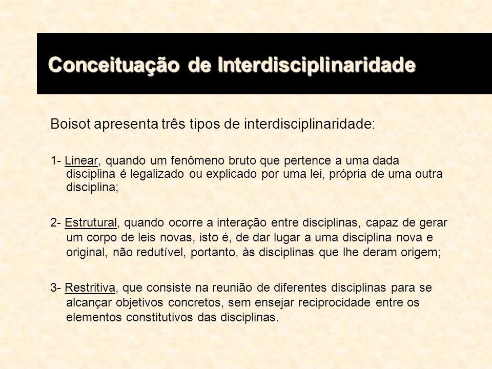 Boisot apresenta três tipos de interdisciplinaridade: 1- Linear, quando um fenômeno bruto que pertence a uma dada disciplina é legalizado ou explicado