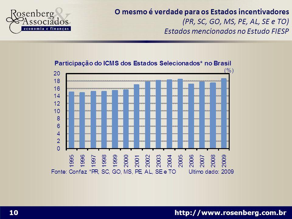 10 http://www.rosenberg.com.br O mesmo é verdade para os Estados incentivadores (PR, SC, GO, MS, PE, AL, SE e TO) Estados mencionados no Estudo FIESP