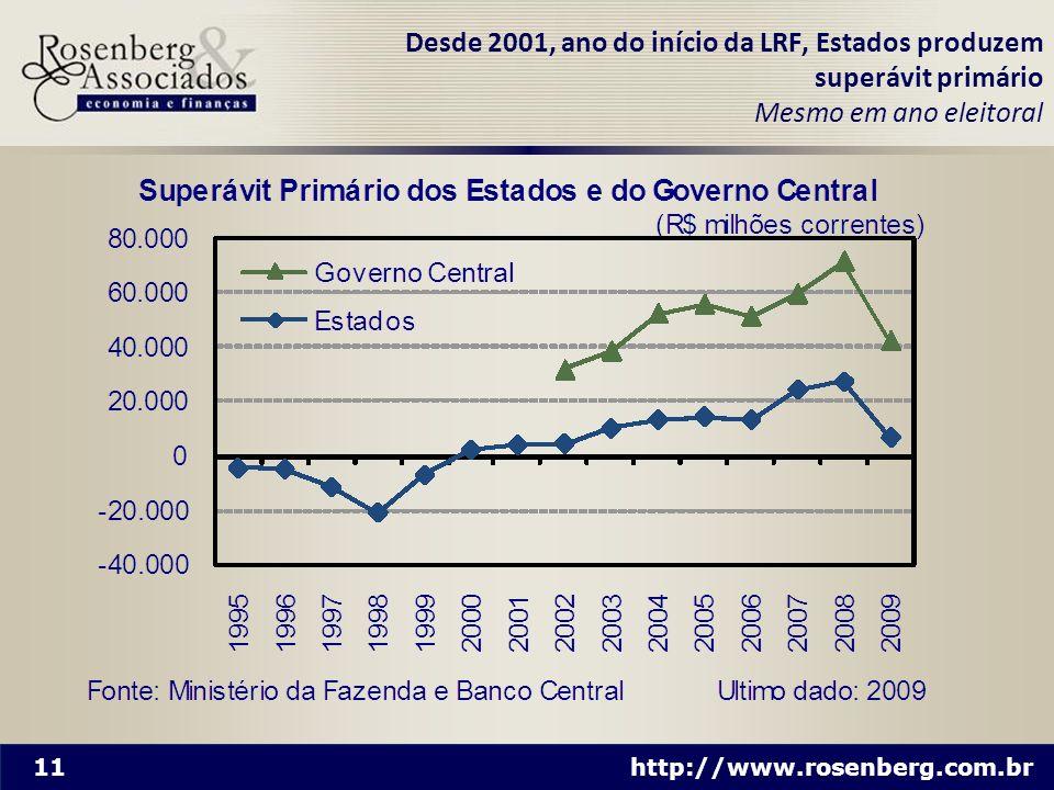 11 http://www.rosenberg.com.br Desde 2001, ano do início da LRF, Estados produzem superávit primário Mesmo em ano eleitoral