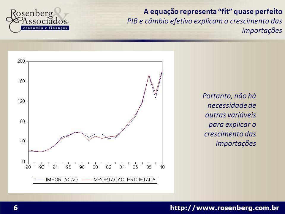 6 http://www.rosenberg.com.br A equação representa fit quase perfeito PIB e câmbio efetivo explicam o crescimento das importações Portanto, não há nec