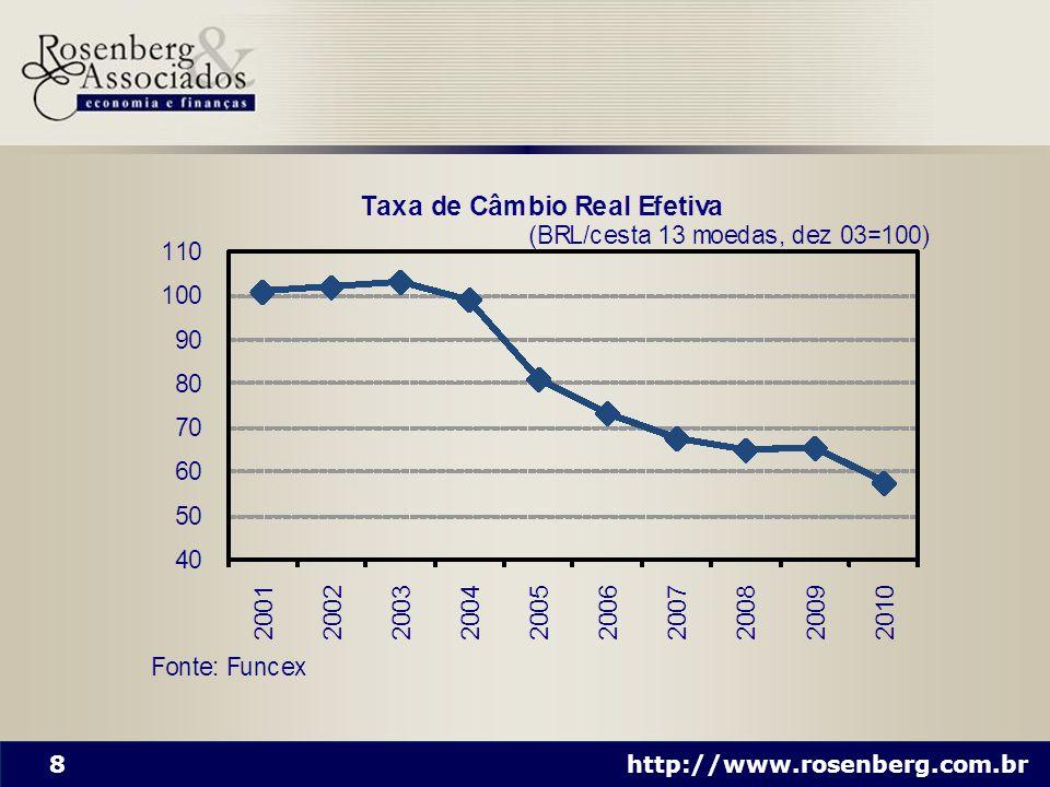 9 http://www.rosenberg.com.br Arrecadação de ICMS não caiu...