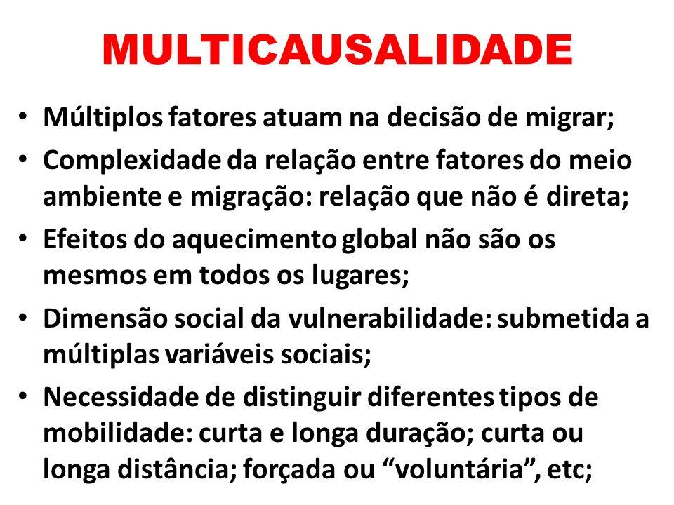 MULTICAUSALIDADE Múltiplos fatores atuam na decisão de migrar; Complexidade da relação entre fatores do meio ambiente e migração: relação que não é di