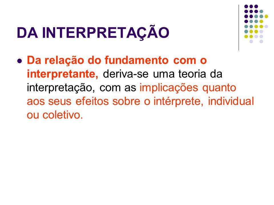 DA INTERPRETAÇÃO Da relação do fundamento com o interpretante, deriva-se uma teoria da interpretação, com as implicações quanto aos seus efeitos sobre