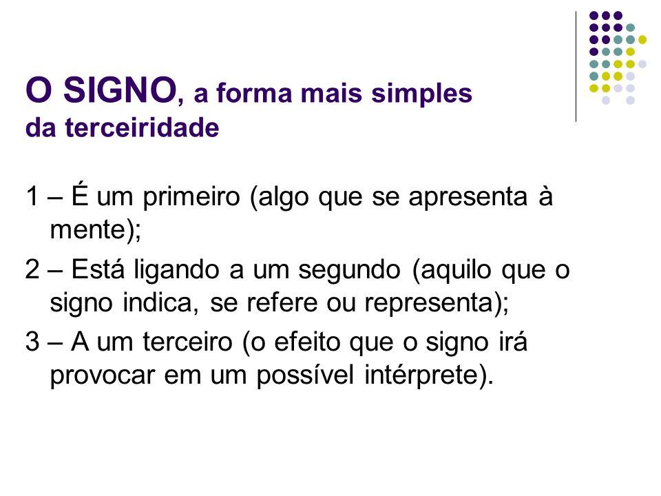 O SIGNO, a forma mais simples da terceiridade 1 – É um primeiro (algo que se apresenta à mente); 2 – Está ligando a um segundo (aquilo que o signo ind