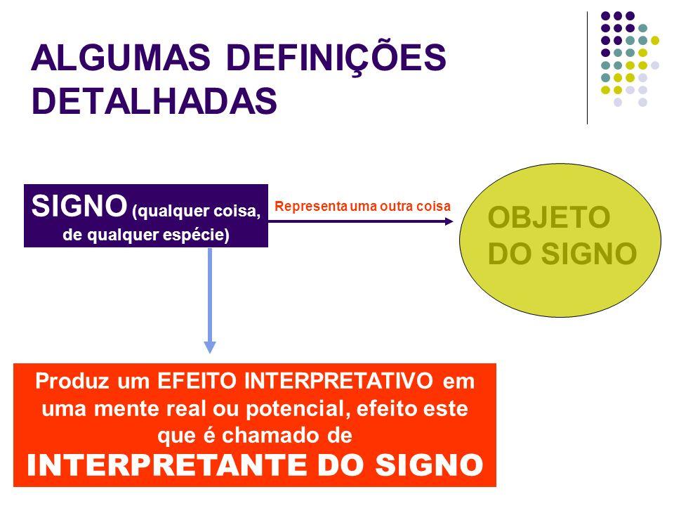 ANALISANDO ALGUMAS PEÇAS
