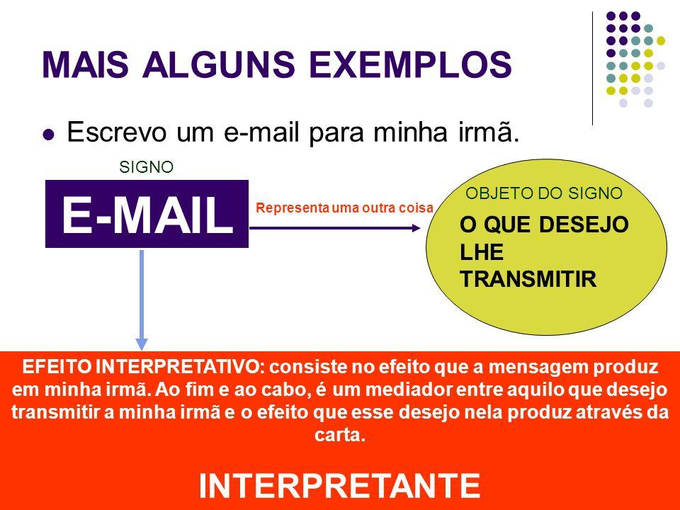 LÓGICA TRIÁDICA DE PEIRCE A definição peirceana do signo inclui três categorias: 1 – A da significação; 2 – A da objetivação; 3 – A da interpretação