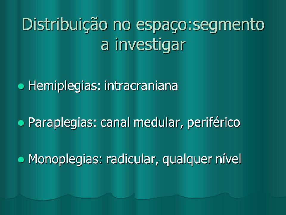 Distribuição no espaço:segmento a investigar Hemiplegias: intracraniana Hemiplegias: intracraniana Paraplegias: canal medular, periférico Paraplegias: