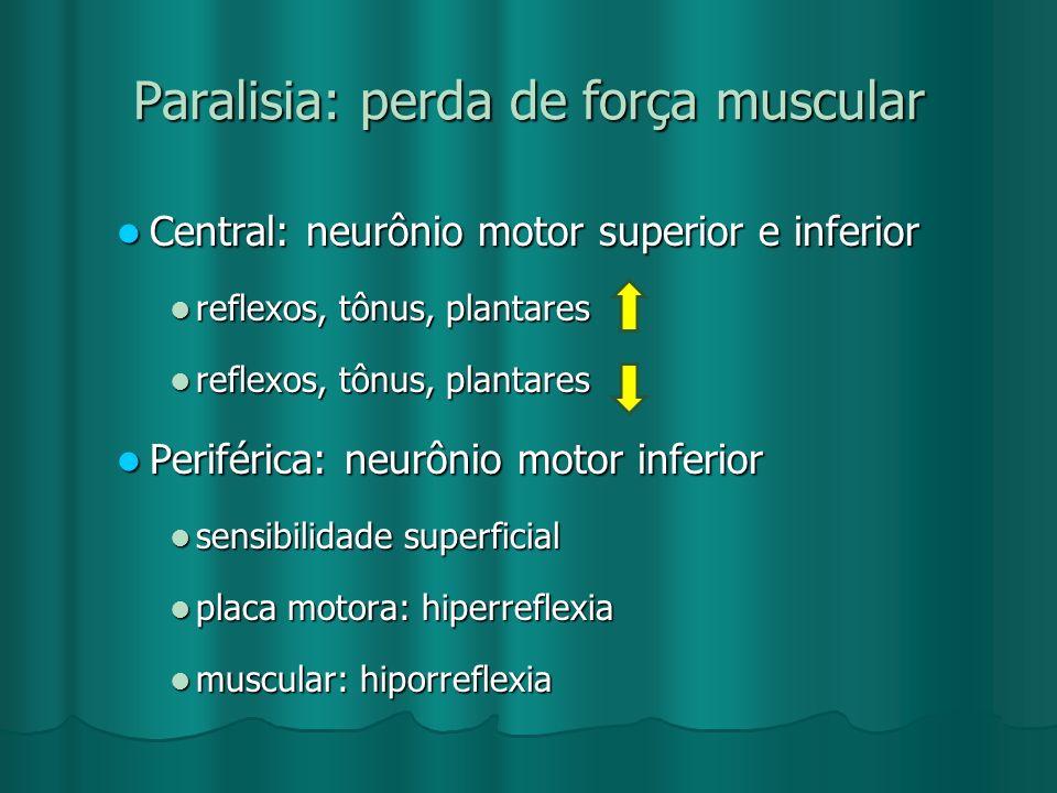 Paralisia: perda de força muscular Central: neurônio motor superior e inferior Central: neurônio motor superior e inferior reflexos, tônus, plantares