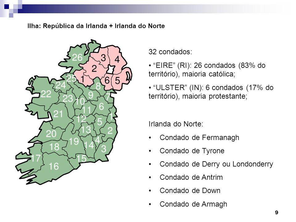 Ilha: República da Irlanda + Irlanda do Norte Irlanda do Norte: Condado de Fermanagh Condado de Tyrone Condado de Derry ou Londonderry Condado de Antrim Condado de Down Condado de Armagh 32 condados: EIRE (RI): 26 condados (83% do território), maioria católica; ULSTER (IN): 6 condados (17% do território), maioria protestante; 9