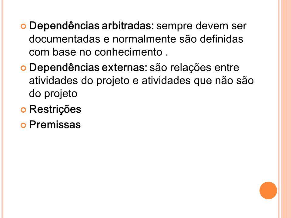 Dependências arbitradas: sempre devem ser documentadas e normalmente são definidas com base no conhecimento. Dependências externas: são relações entre