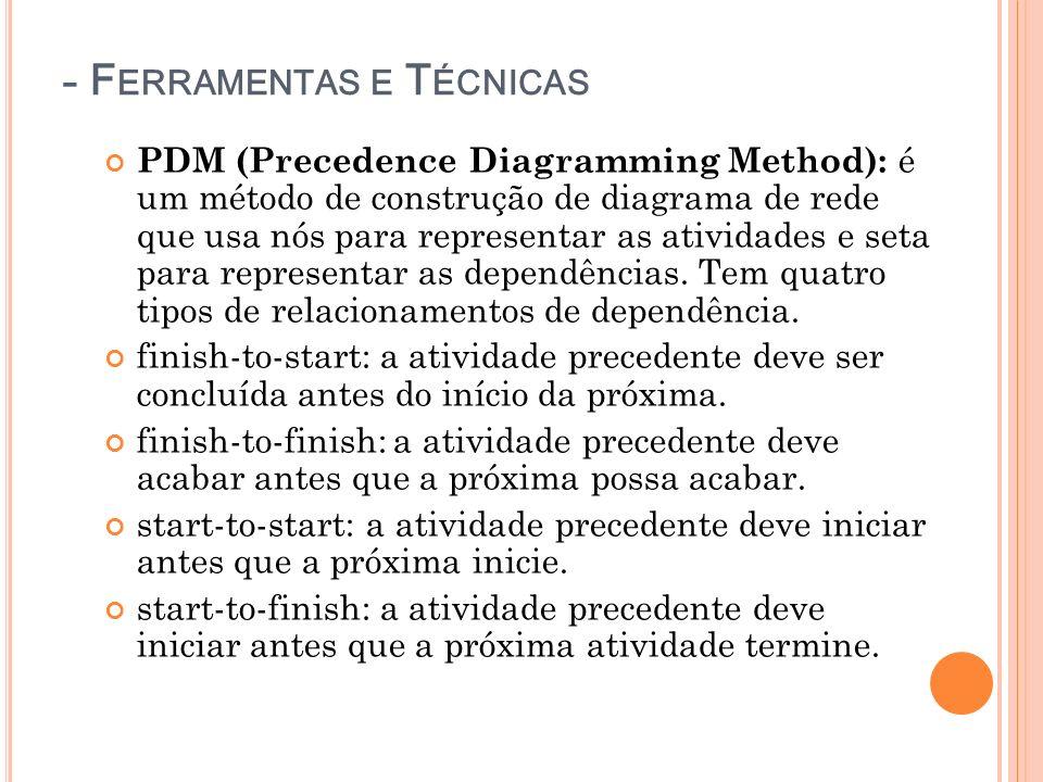 - F ERRAMENTAS E T ÉCNICAS PDM (Precedence Diagramming Method): é um método de construção de diagrama de rede que usa nós para representar as atividad