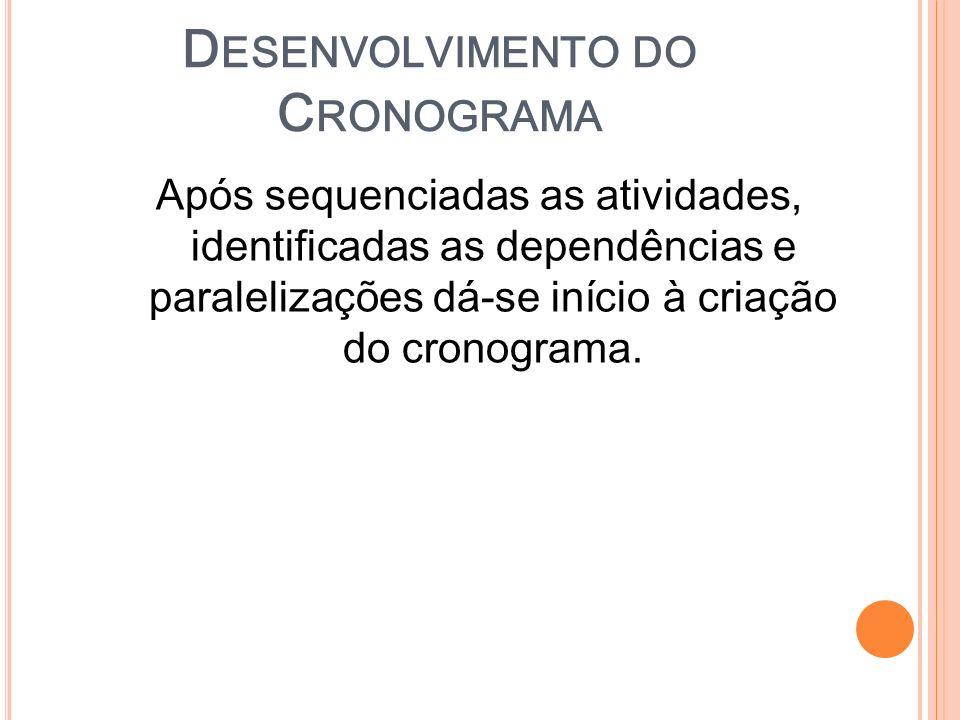 D ESENVOLVIMENTO DO C RONOGRAMA Após sequenciadas as atividades, identificadas as dependências e paralelizações dá-se início à criação do cronograma.