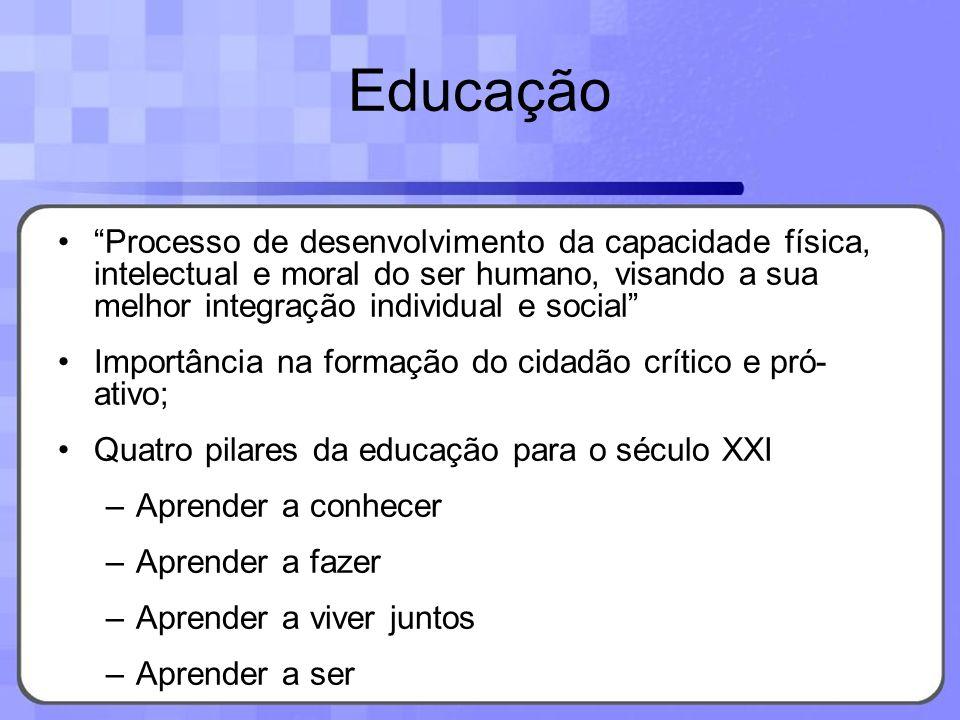 Educação Instrucionismo X Construtivismo –Interatividade como forma de manter a atenção do estudante; –Ambiente sem riscos para testar conhecimentos; –Individualidade de cada aprendiz.