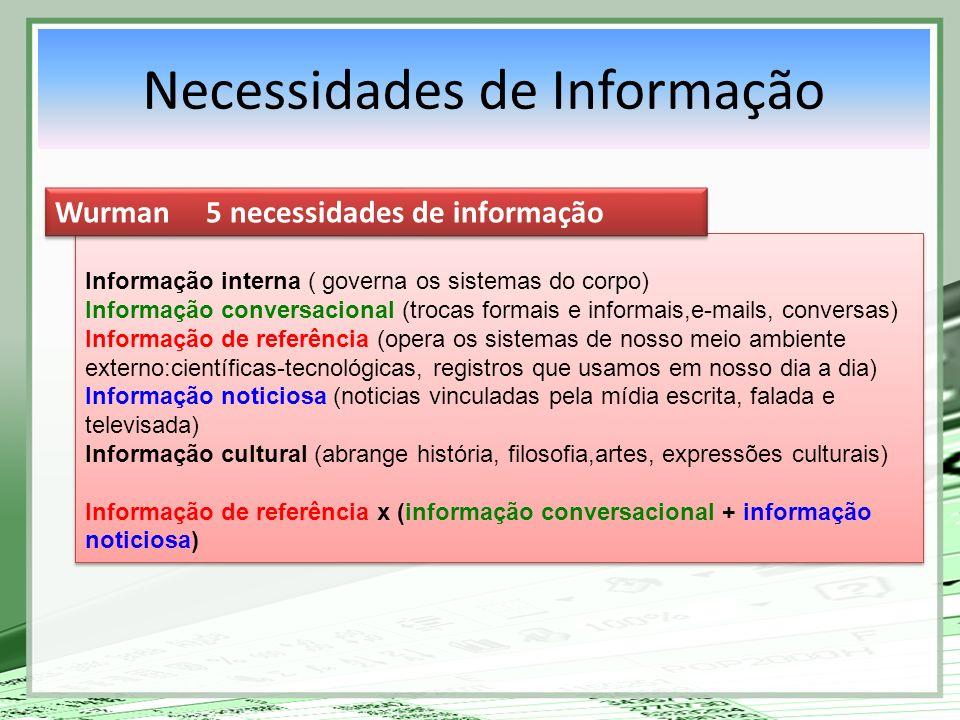 Necessidades de Informação Informação interna ( governa os sistemas do corpo) Informação conversacional (trocas formais e informais,e-mails, conversas