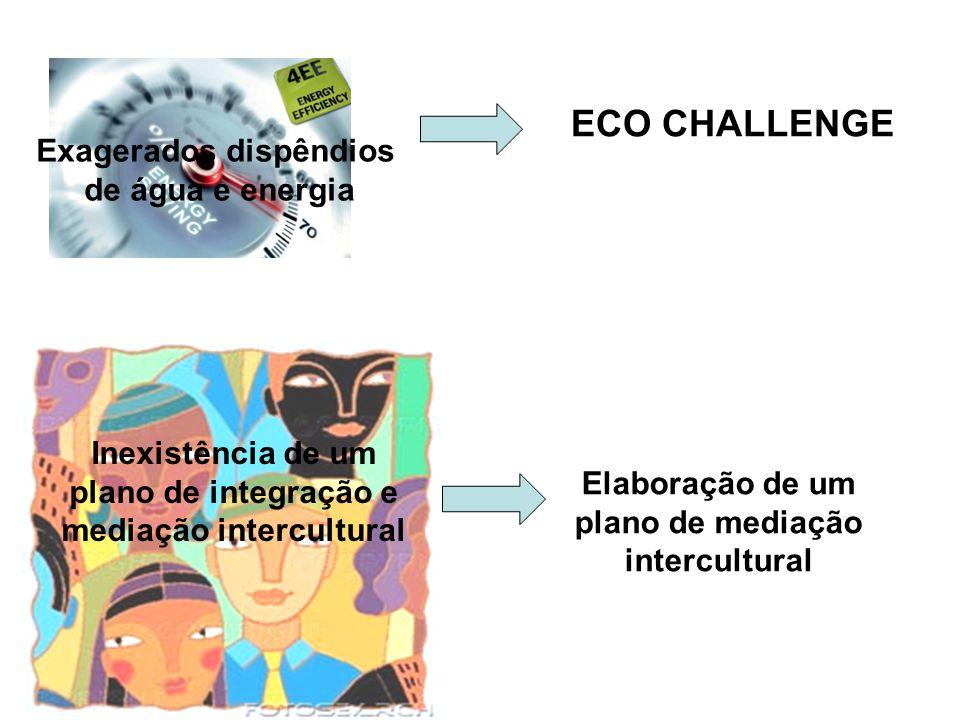 Exagerados dispêndios de água e energia Inexistência de um plano de integração e mediação intercultural ECO CHALLENGE Elaboração de um plano de mediaç