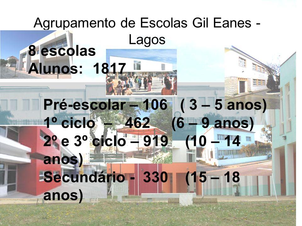 Agrupamento de Escolas Gil Eanes - Lagos 8 escolas Alunos: 1817 Pré-escolar – 106 ( 3 – 5 anos) 1º ciclo – 462 (6 – 9 anos) 2º e 3º ciclo – 919 (10 –