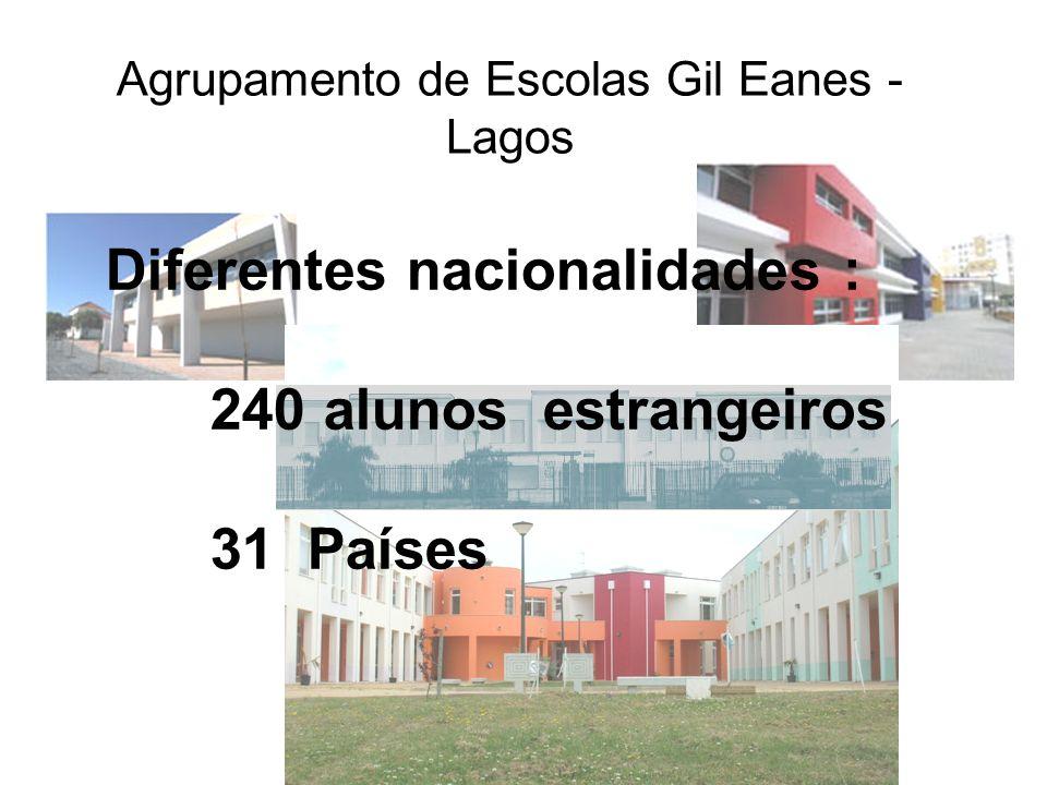 Agrupamento de Escolas Gil Eanes - Lagos Diferentes nacionalidades : 240 alunos estrangeiros 31 Países