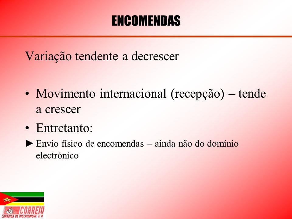 ENCOMENDAS Variação tendente a decrescer Movimento internacional (recepção) – tende a crescer Entretanto: Envio físico de encomendas – ainda não do do