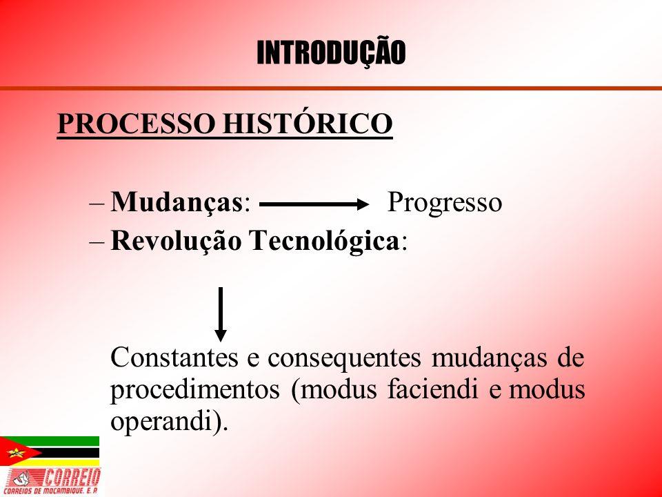 INTRODUÇÃO PROCESSO HISTÓRICO –Mudanças:Progresso –Revolução Tecnológica: Constantes e consequentes mudanças de procedimentos (modus faciendi e modus