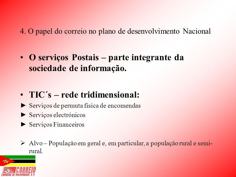 4. O papel do correio no plano de desenvolvimento Nacional O serviços Postais – parte integrante da sociedade de informação. TIC´s – rede tridimension