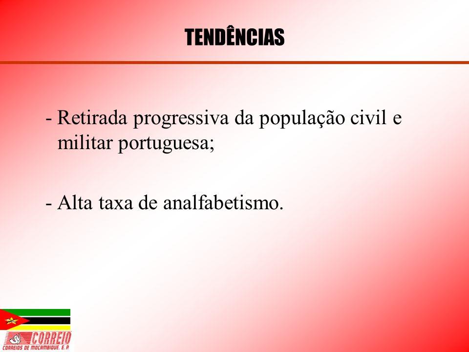 - Retirada progressiva da população civil e militar portuguesa; - Alta taxa de analfabetismo. TENDÊNCIAS