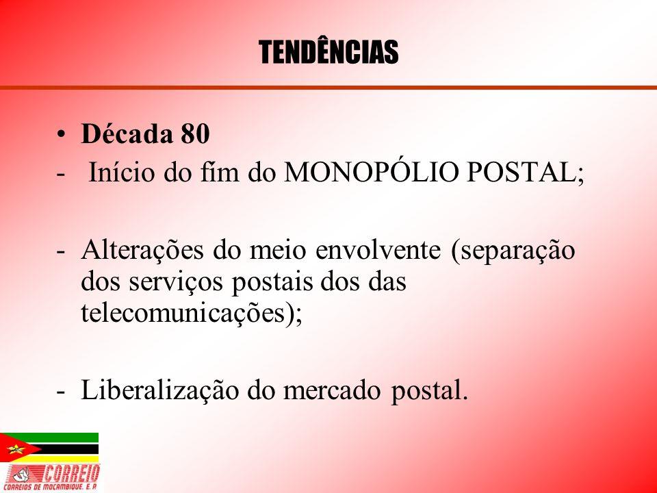 Década 80 - Início do fím do MONOPÓLIO POSTAL; -Alterações do meio envolvente (separação dos serviços postais dos das telecomunicações); -Liberalizaçã