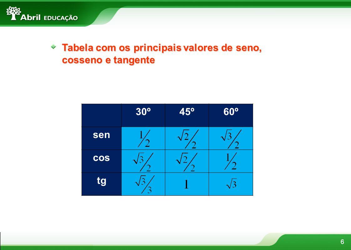 6 Tabela com os principais valores de seno, cosseno e tangente 30º45º60º sen cos tg