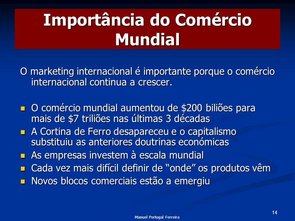 14 Importância do Comércio Mundial O marketing internacional é importante porque o comércio internacional continua a crescer. O comércio mundial aumen